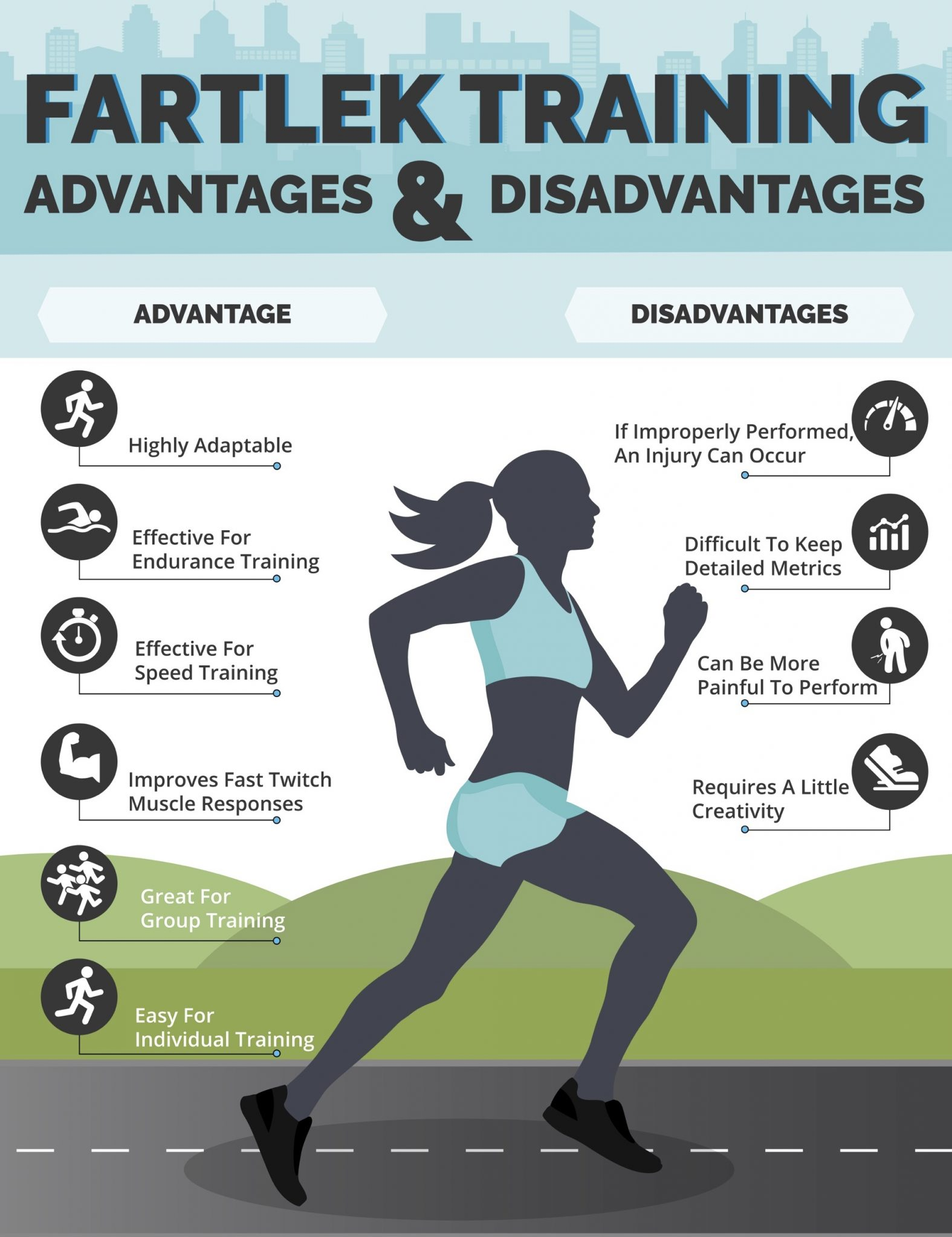 Fartlek Training Advantages and Disadvantages Infographic Thumbnail